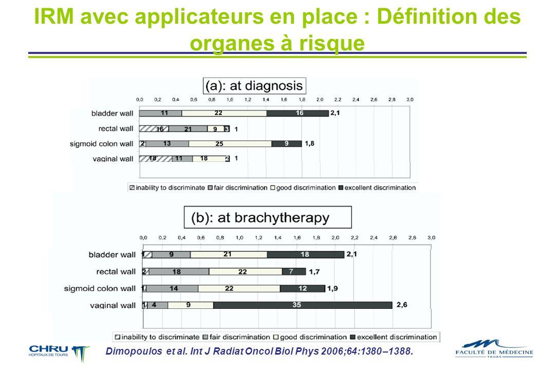 IRM avec applicateurs en place : Définition des organes à risque Dimopoulos et al. Int J Radiat Oncol Biol Phys 2006;64:1380 –1388.