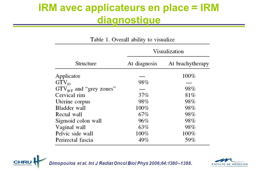 IRM avec applicateurs en place = IRM diagnostique Dimopoulos et al. Int J Radiat Oncol Biol Phys 2006;64:1380 –1388.
