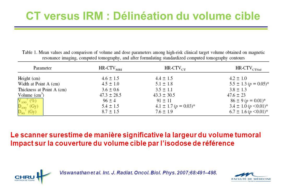 CT versus IRM : Délinéation du volume cible Viswanathan et al. Int. J. Radiat. Oncol. Biol. Phys. 2007;68:491–498. Le scanner surestime de manière sig