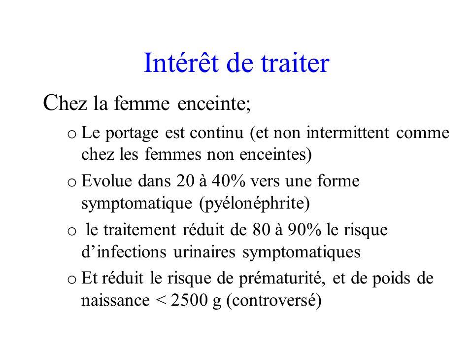 Intérêt de traiter C hez la femme enceinte; o Le portage est continu (et non intermittent comme chez les femmes non enceintes) o Evolue dans 20 à 40%