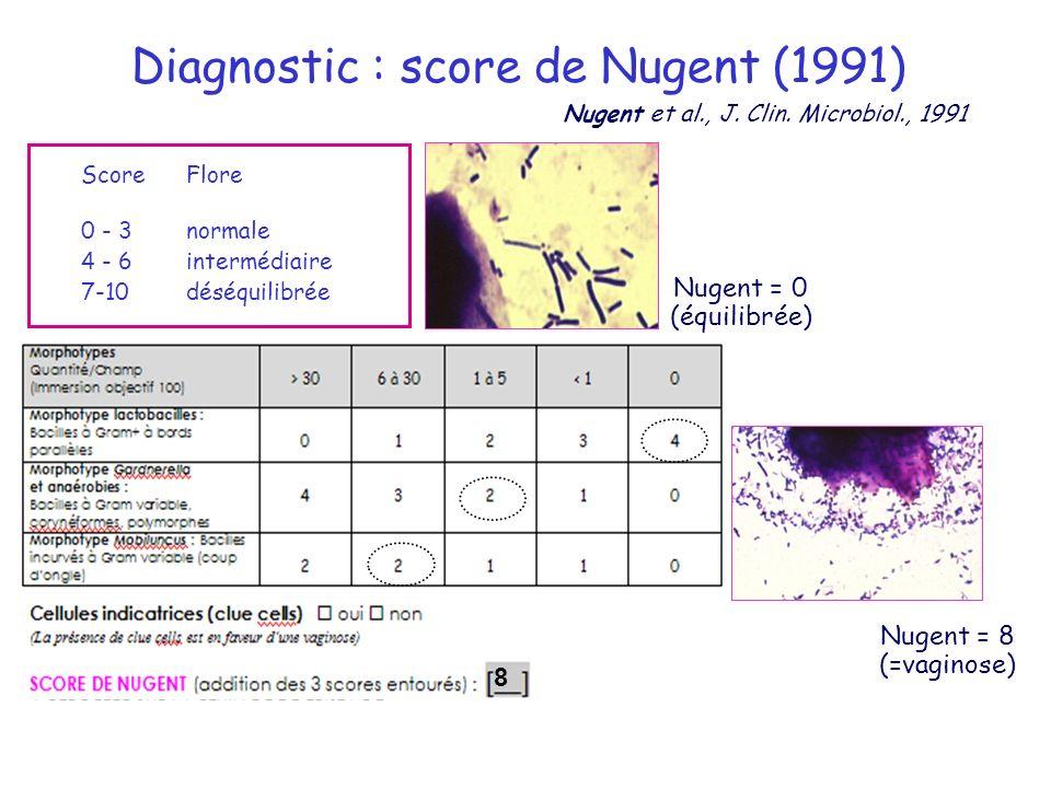 Diagnostic : score de Nugent (1991) 8 Nugent et al., J. Clin. Microbiol., 1991 Nugent = 0 (équilibrée) ScoreFlore 0 - 3 normale 4 - 6intermédiaire 7-1