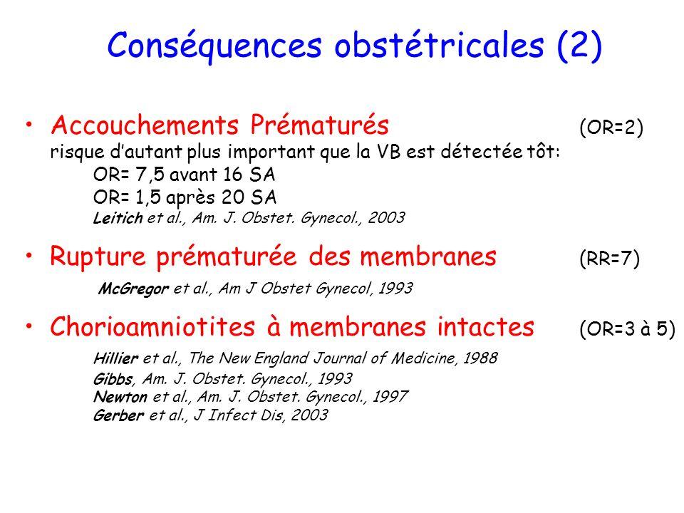 Accouchements Prématurés (OR=2) risque dautant plus important que la VB est détectée tôt: OR= 7,5 avant 16 SA OR= 1,5 après 20 SA Leitich et al., Am.