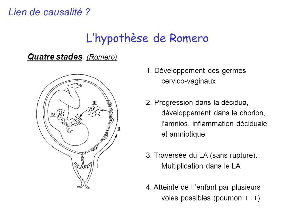 Lhypothèse de Romero Quatre stades (Romero) 1. Développement des germes cervico-vaginaux 2. Progression dans la décidua, développement dans le chorion