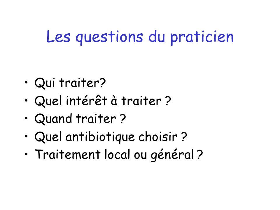 Les questions du praticien Qui traiter? Quel intérêt à traiter ? Quand traiter ? Quel antibiotique choisir ? Traitement local ou général ?