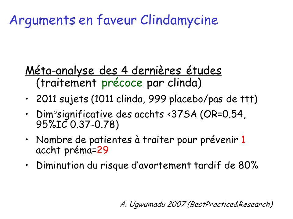 Méta-analyse des 4 dernières études (traitement précoce par clinda) 2011 sujets (1011 clinda, 999 placebo/pas de ttt) Dim°significative des acchts <37