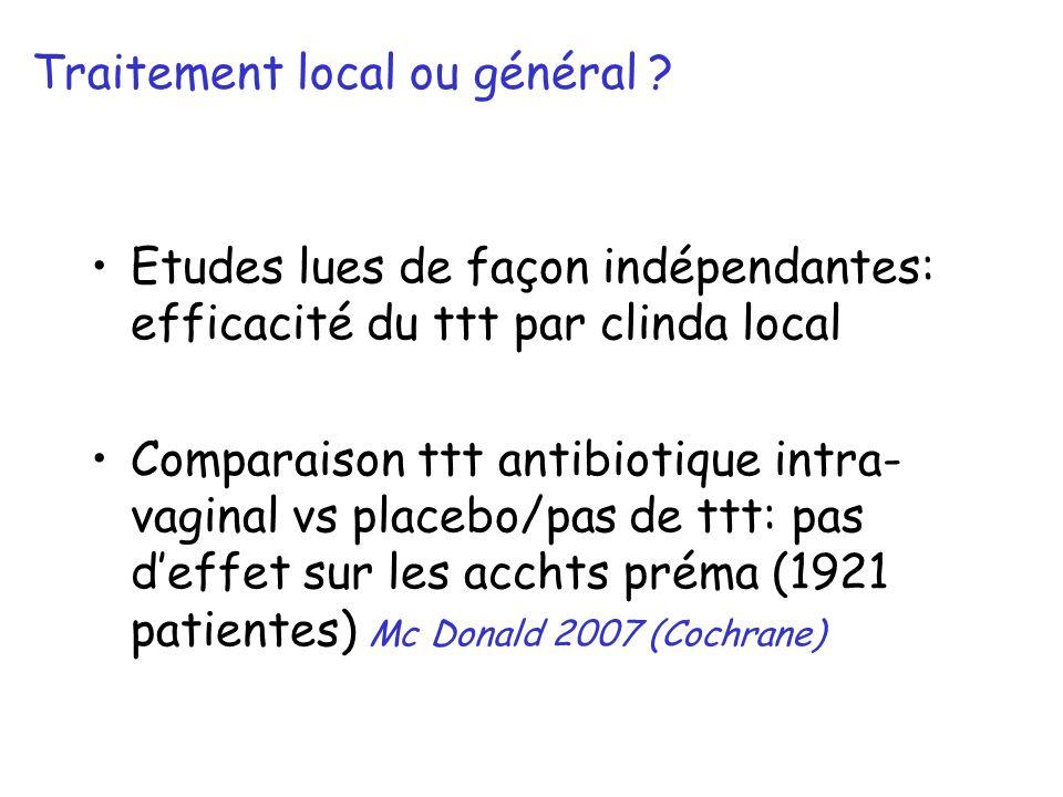 Etudes lues de façon indépendantes: efficacité du ttt par clinda local Comparaison ttt antibiotique intra- vaginal vs placebo/pas de ttt: pas deffet s