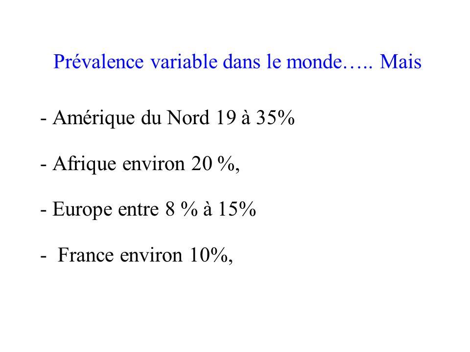 Prévalence variable dans le monde….. Mais - Amérique du Nord 19 à 35% - Afrique environ 20 %, - Europe entre 8 % à 15% -France environ 10%,