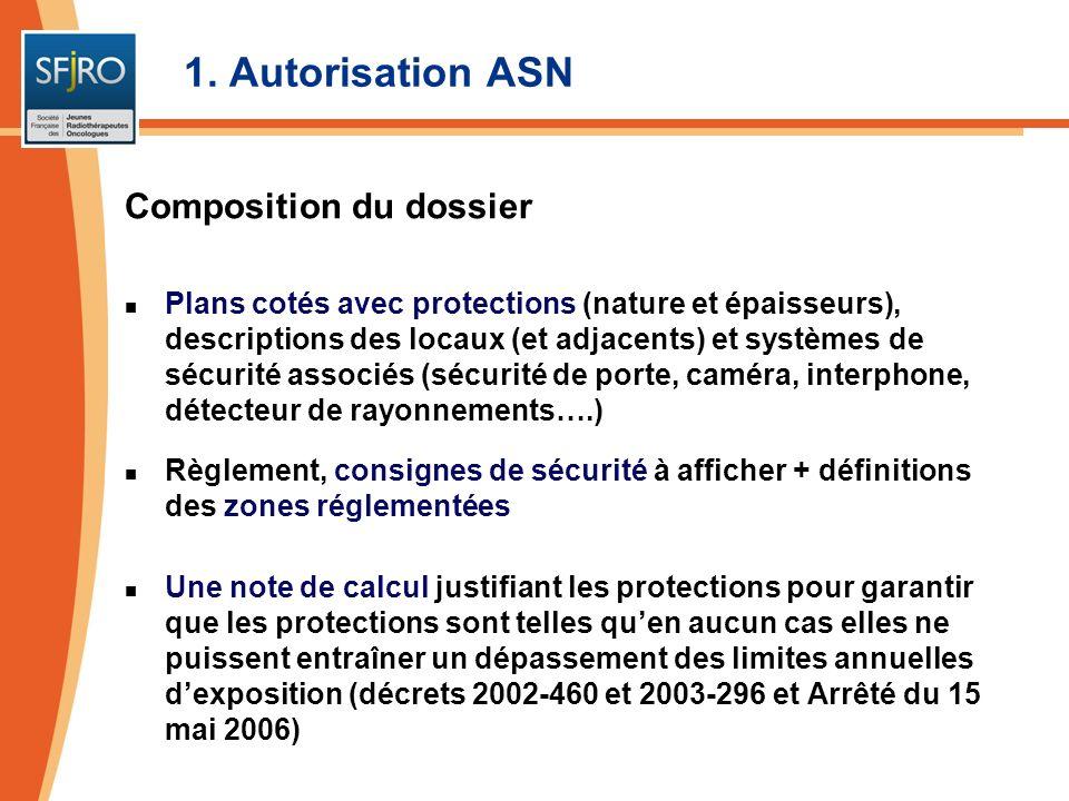 Attention à la position du projecteur dans la chambre : il ne doit pas se retrouver en regard direct de la porte, sinon protection de la porte non garantie Lit Projecteur Sdb 4.
