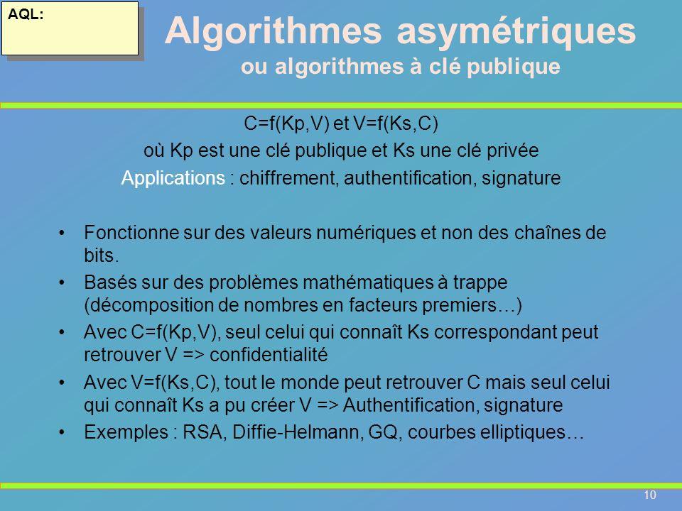 10 AQL: Algorithmes asymétriques ou algorithmes à clé publique C=f(Kp,V) et V=f(Ks,C) où Kp est une clé publique et Ks une clé privée Applications : c