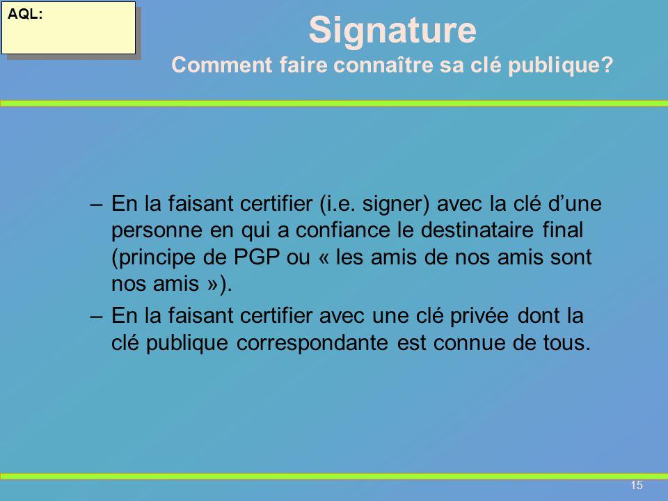 15 AQL: –En la faisant certifier (i.e. signer) avec la clé dune personne en qui a confiance le destinataire final (principe de PGP ou « les amis de no