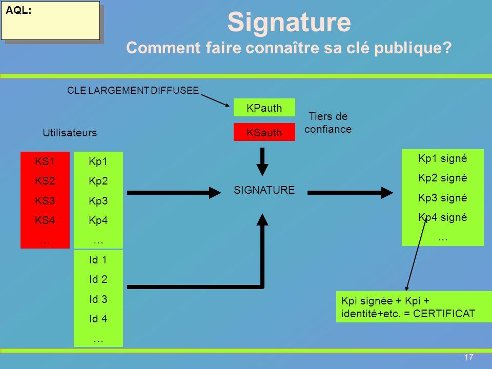 17 AQL: KSauth Kp1 Kp2 Kp3 Kp4 … KS1 KS2 KS3 KS4 … Utilisateurs KPauth SIGNATURE Kp1 signé Kp2 signé Kp3 signé Kp4 signé … Id 1 Id 2 Id 3 Id 4 … Tiers