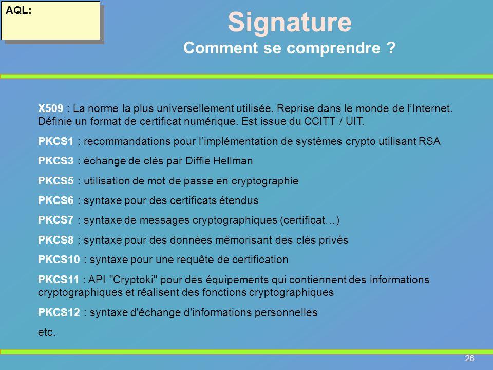 26 AQL: Signature Comment se comprendre ? X509 : La norme la plus universellement utilisée. Reprise dans le monde de lInternet. Définie un format de c