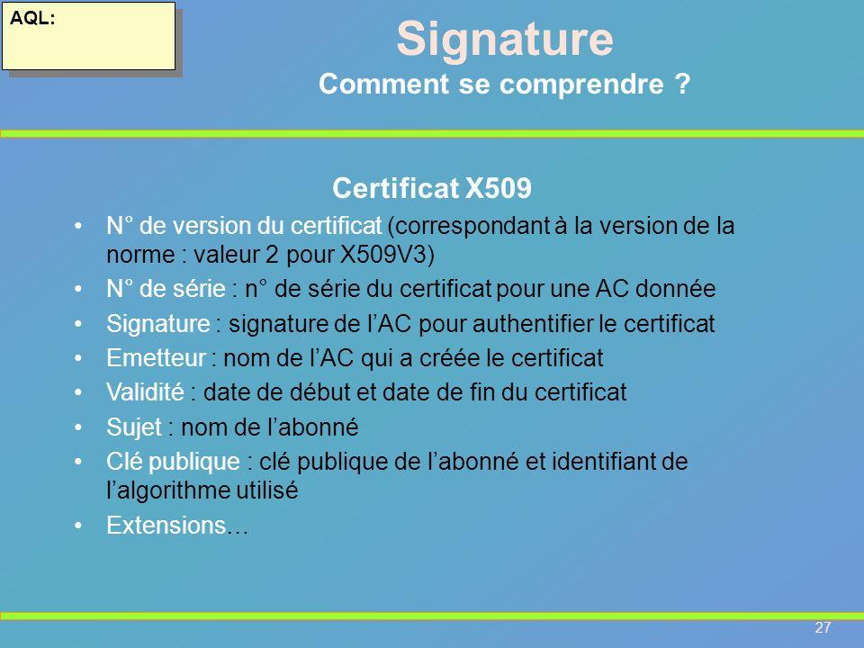 27 AQL: Signature Comment se comprendre ? Certificat X509 N° de version du certificat (correspondant à la version de la norme : valeur 2 pour X509V3)