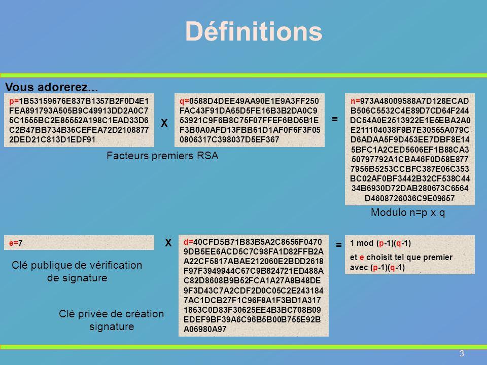 24 AQL: Signature Infrastructure à Clé Publique (PKI) AUTORITE DENREGISTREMENT AUTORITE DE CERTIFICATION ANNUAIRE REVOCATION TIERS DE SEQUESTRE Enregistre les demandes, effectue les contrôles… Calcule les certificats Publie la liste des utilisateurs, gère la révocation des certificats Sauvegarde les clés secrètes de lAC… UTILISATEURS