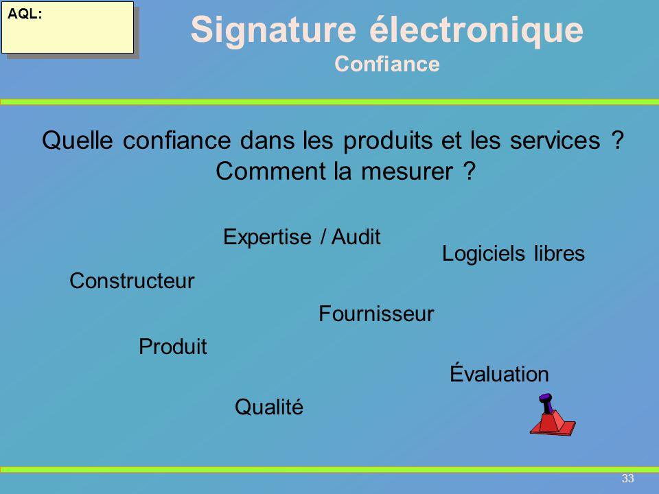 33 AQL: Signature électronique Confiance Quelle confiance dans les produits et les services ? Comment la mesurer ? Évaluation Constructeur Produit Exp