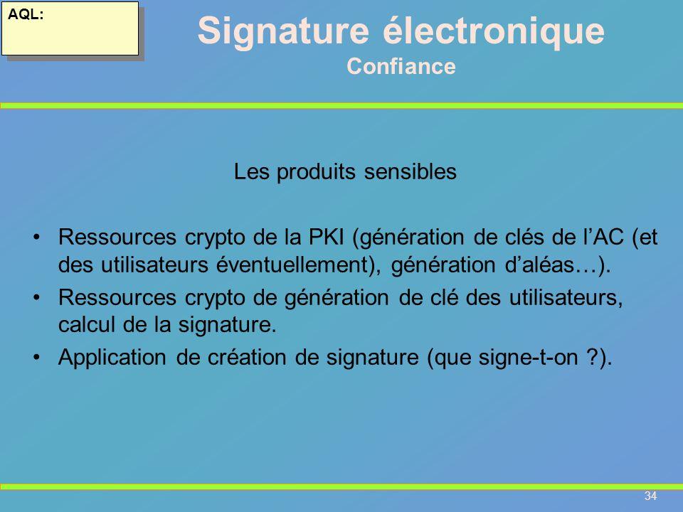 34 AQL: Signature électronique Confiance Les produits sensibles Ressources crypto de la PKI (génération de clés de lAC (et des utilisateurs éventuelle