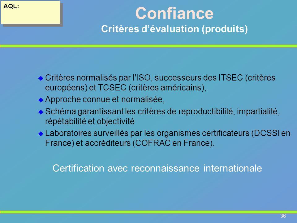 36 AQL: Confiance Critères dévaluation (produits) u Critères normalisés par l'ISO, successeurs des ITSEC (critères européens) et TCSEC (critères améri