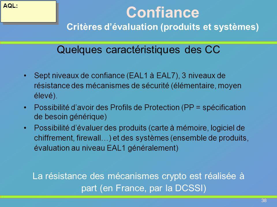 38 AQL: Confiance Critères dévaluation (produits et systèmes) Quelques caractéristiques des CC Sept niveaux de confiance (EAL1 à EAL7), 3 niveaux de r