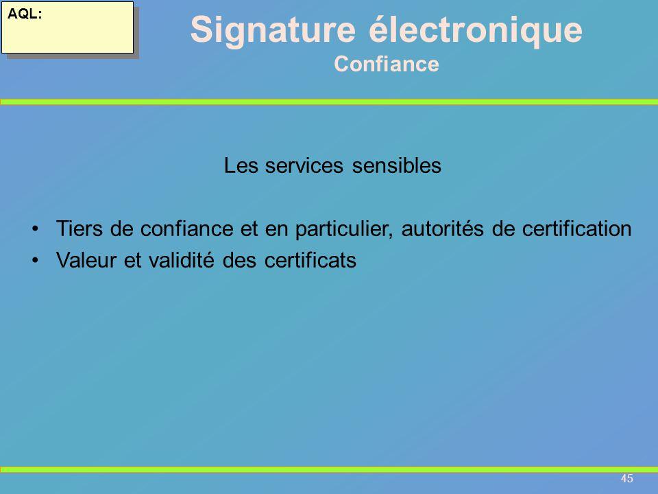 45 AQL: Signature électronique Confiance Les services sensibles Tiers de confiance et en particulier, autorités de certification Valeur et validité de