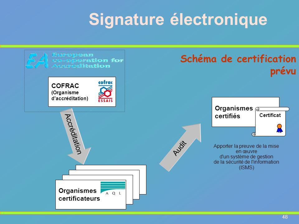 48 Signature électronique Organismes certificateurs COFRAC (Organisme d'accréditation) Accréditation Organismes certifiés Certificat Audit Apporter la