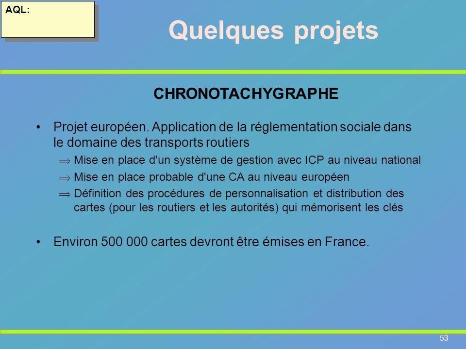 53 AQL: Quelques projets Projet européen. Application de la réglementation sociale dans le domaine des transports routiers Mise en place d'un système