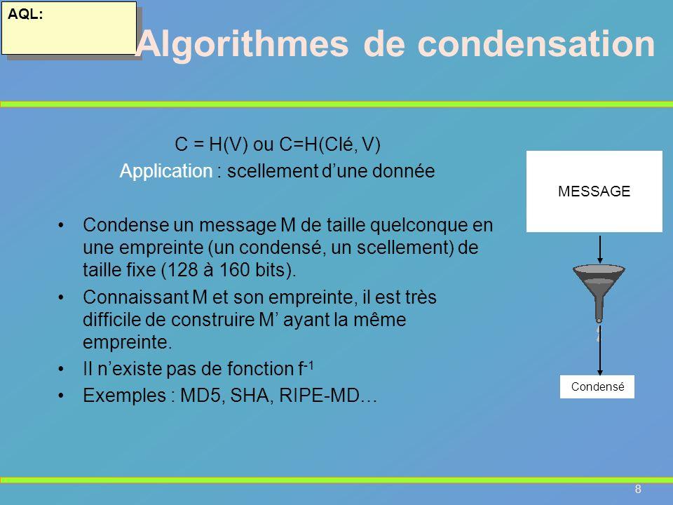 9 AQL: Algorithmes symétriques Ou algorithmes à clé secrète C=f(Clé,V) et V=f -1 (Clé,C) Applications : chiffrement, contrôles dintégrité, authentification Transforme un clair V en un cryptogramme C ou linverse à laide dune clé secrète.