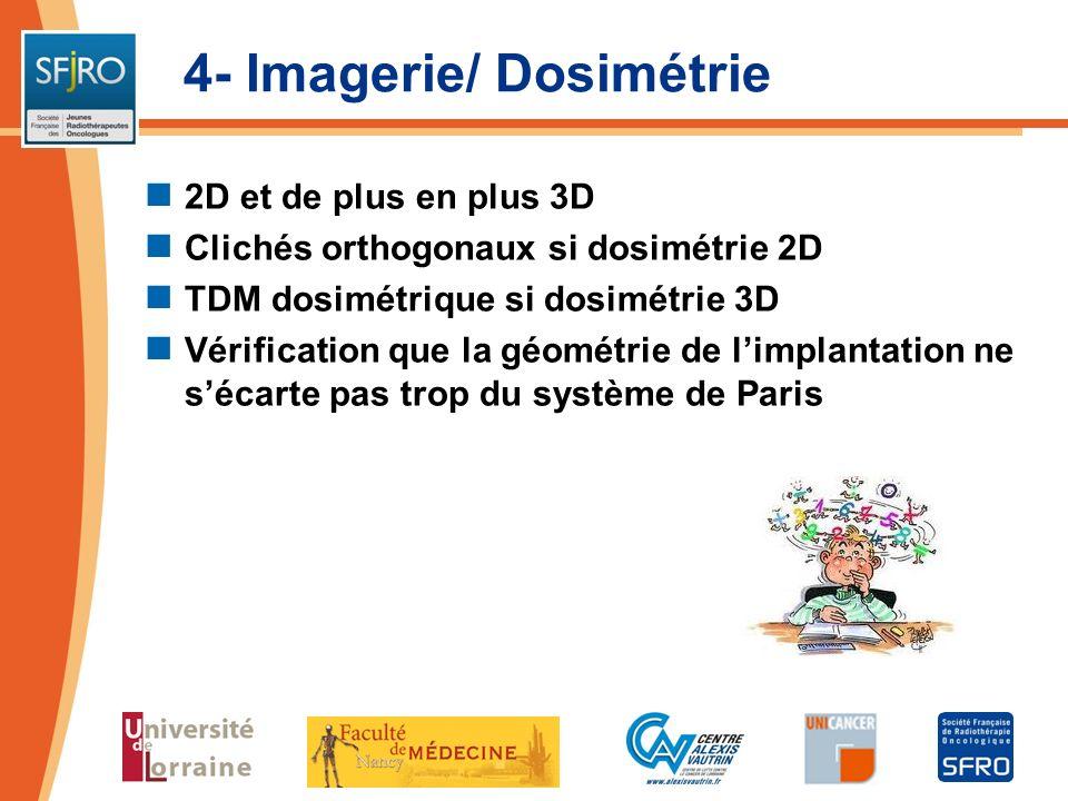 4- Imagerie/ Dosimétrie 2D et de plus en plus 3D Clichés orthogonaux si dosimétrie 2D TDM dosimétrique si dosimétrie 3D Vérification que la géométrie