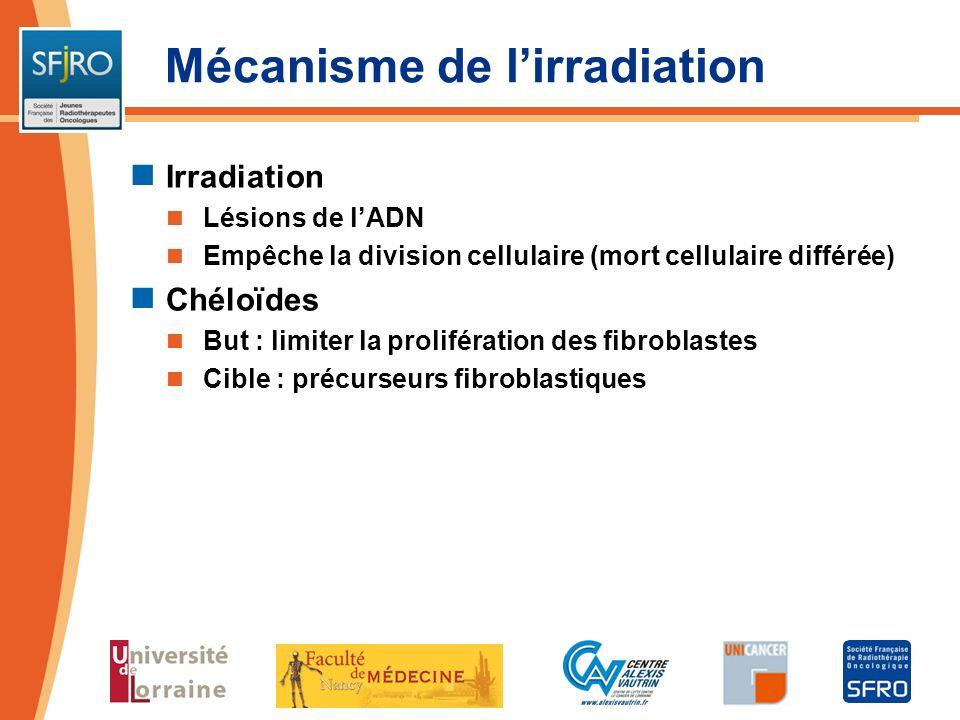 Mécanisme de lirradiation Irradiation Lésions de lADN Empêche la division cellulaire (mort cellulaire différée) Chéloïdes But : limiter la proliférati