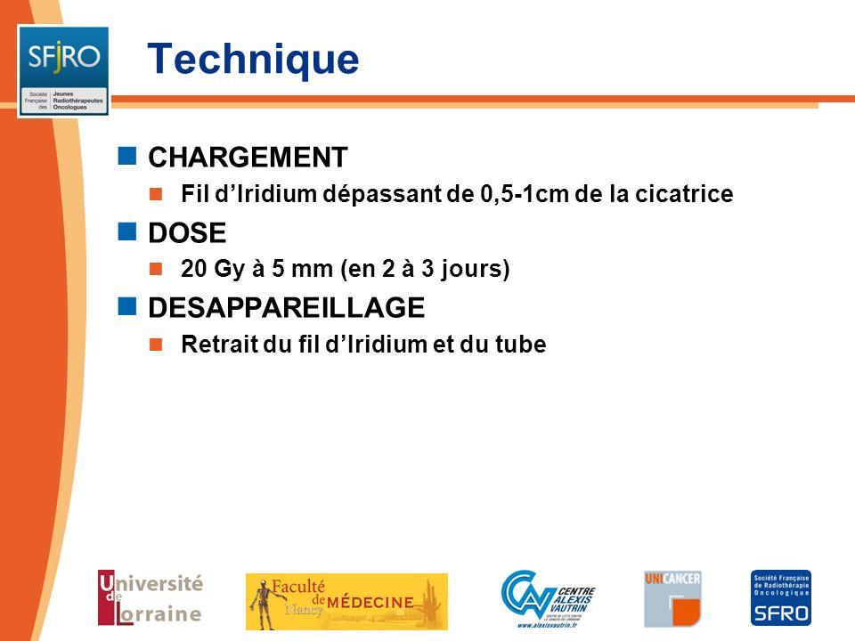 Technique CHARGEMENT Fil dIridium dépassant de 0,5-1cm de la cicatrice DOSE 20 Gy à 5 mm (en 2 à 3 jours) DESAPPAREILLAGE Retrait du fil dIridium et d
