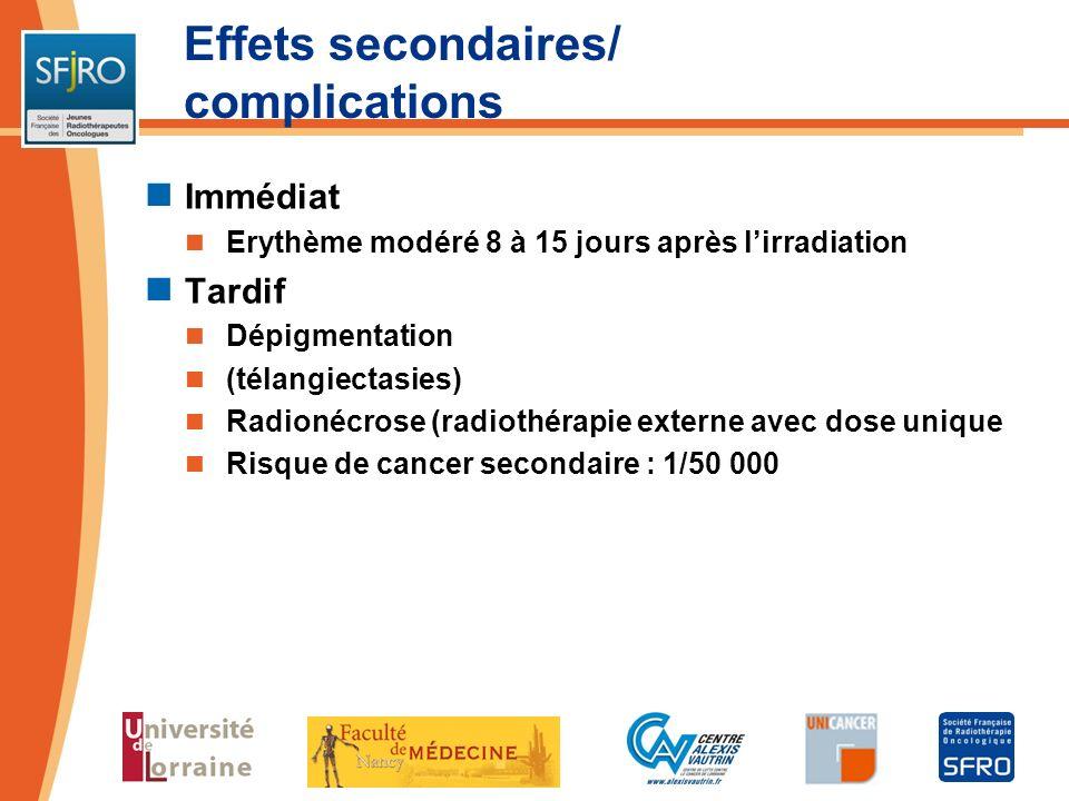 Effets secondaires/ complications Immédiat Erythème modéré 8 à 15 jours après lirradiation Tardif Dépigmentation (télangiectasies) Radionécrose (radio