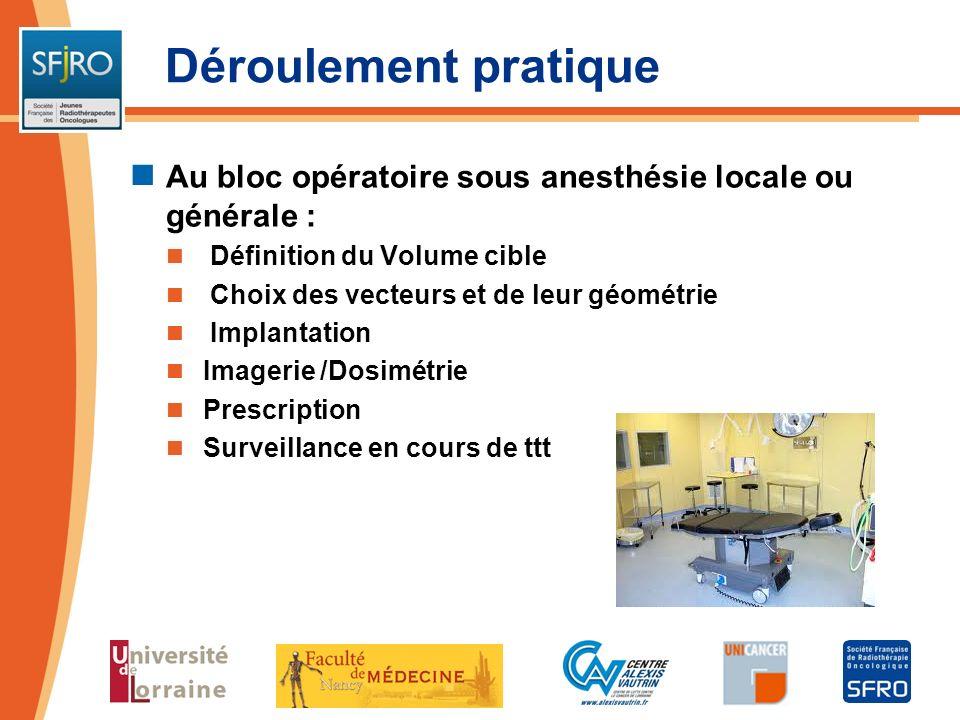 Déroulement pratique Au bloc opératoire sous anesthésie locale ou générale : Définition du Volume cible Choix des vecteurs et de leur géométrie Implan