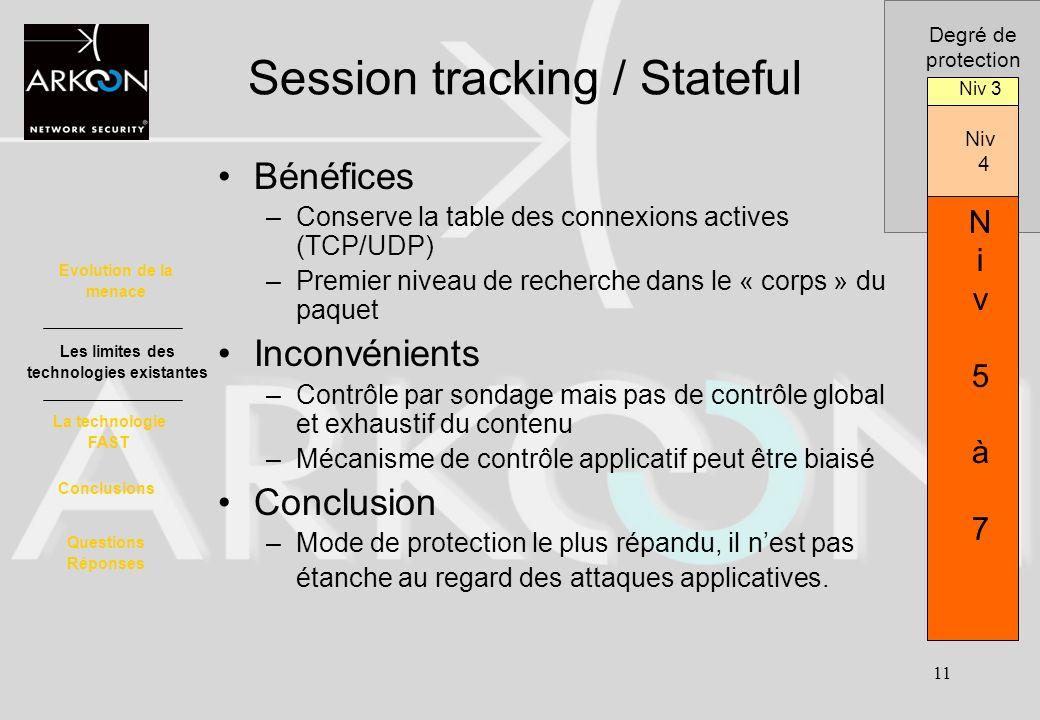 11 Session tracking / Stateful Bénéfices –Conserve la table des connexions actives (TCP/UDP) –Premier niveau de recherche dans le « corps » du paquet