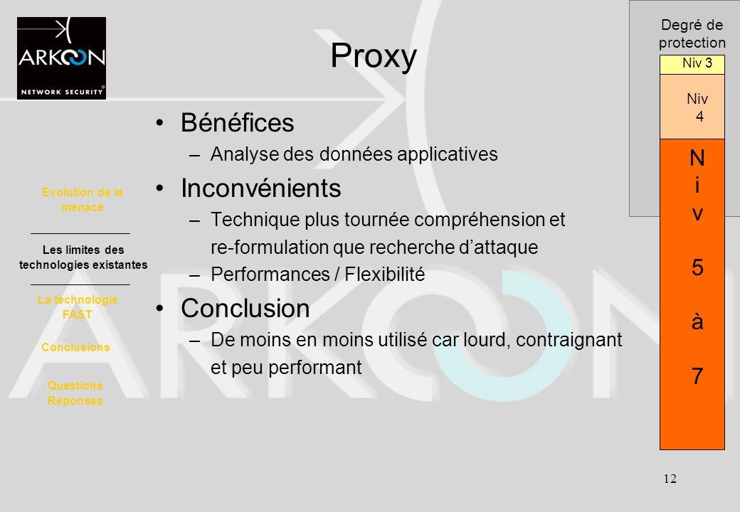 12 Proxy Bénéfices –Analyse des données applicatives Inconvénients –Technique plus tournée compréhension et re-formulation que recherche dattaque –Per