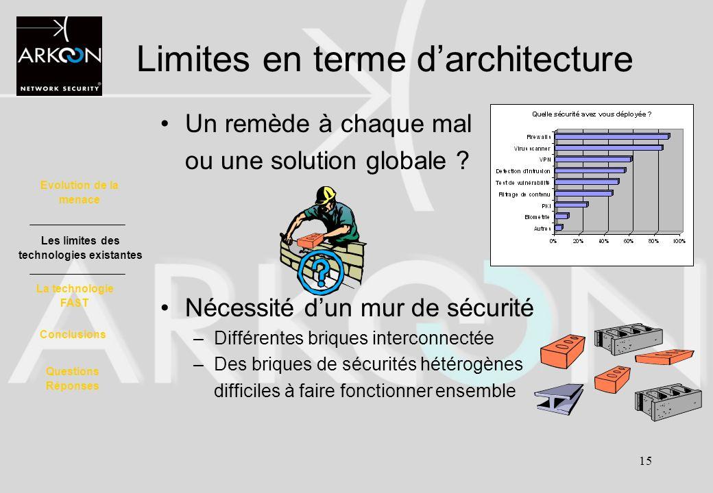15 Un remède à chaque mal ou une solution globale ? Nécessité dun mur de sécurité –Différentes briques interconnectée –Des briques de sécurités hétéro