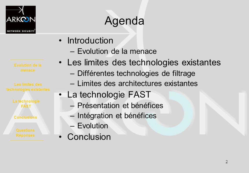 3 Evolution de la menace Evolution de la menace La technologie FAST Les limites des technologies existantes Conclusions Questions Réponses
