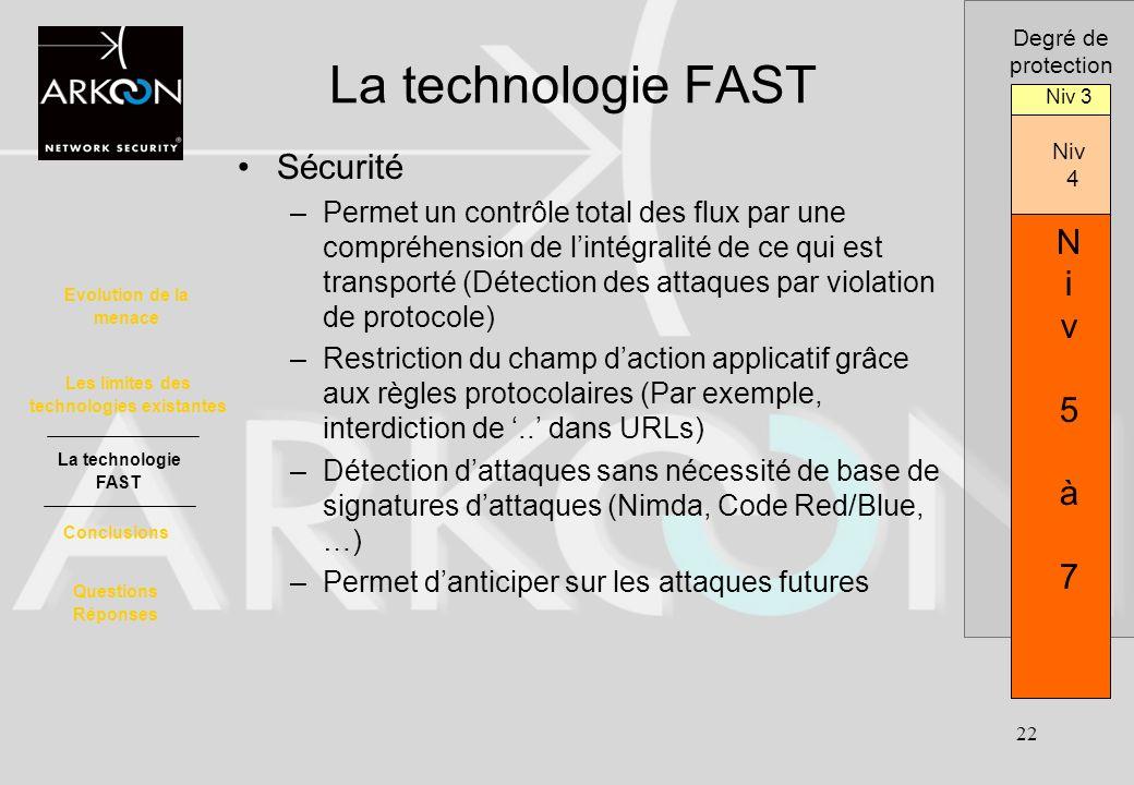 22 La technologie FAST Sécurité –Permet un contrôle total des flux par une compréhension de lintégralité de ce qui est transporté (Détection des attaq