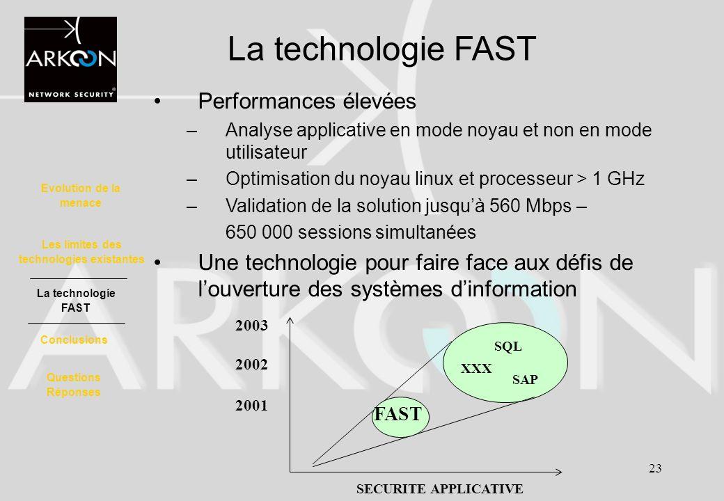 23 La technologie FAST Performances élevées –Analyse applicative en mode noyau et non en mode utilisateur –Optimisation du noyau linux et processeur >