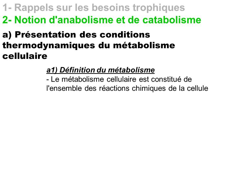 1- Rappels sur les besoins trophiques 2- Notion d'anabolisme et de catabolisme a) Présentation des conditions thermodynamiques du métabolisme cellulai