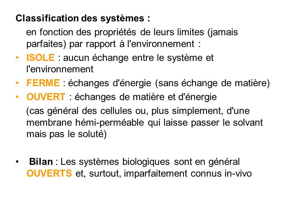 Classification des systèmes : en fonction des propriétés de leurs limites (jamais parfaites) par rapport à l'environnement : ISOLE : aucun échange ent