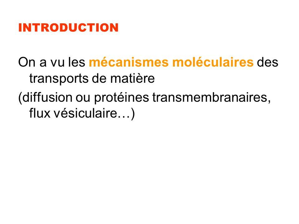a3) Type thermodynamique des systèmes biologiques Définition d un système thermodynamique : Ce à quoi on s intéresse (par rapport à l environnement) ex.