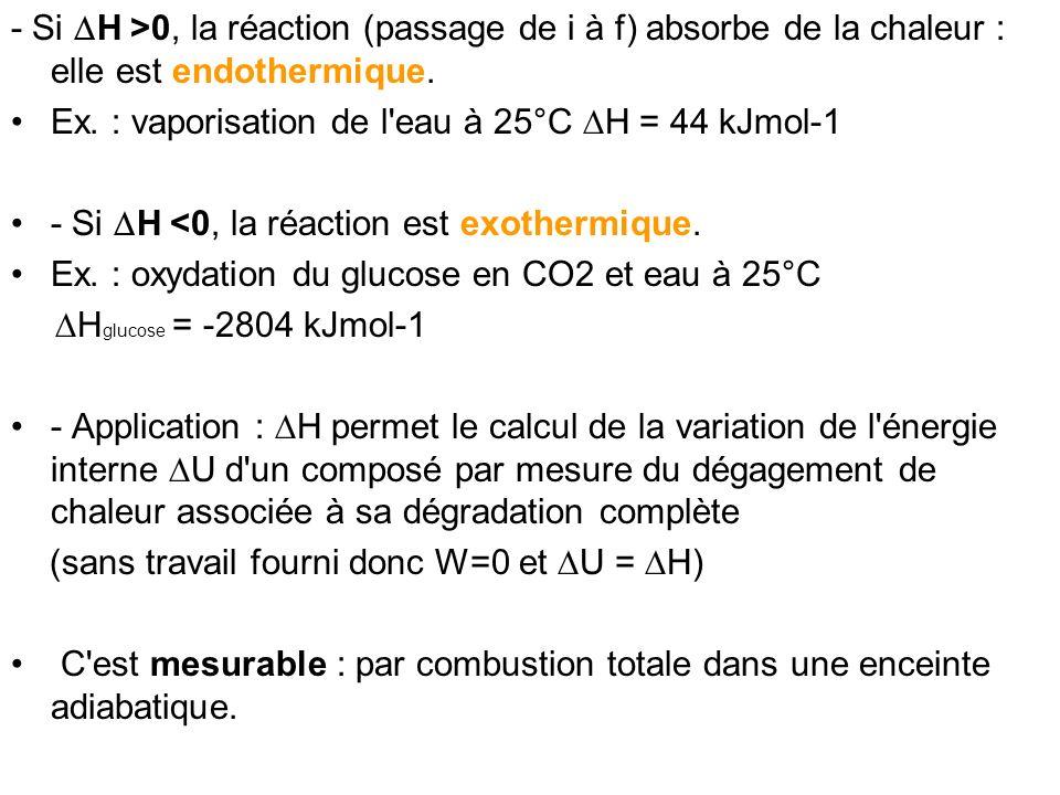 - Si H >0, la réaction (passage de i à f) absorbe de la chaleur : elle est endothermique. Ex. : vaporisation de l'eau à 25°C H = 44 kJmol-1 - Si H <0,