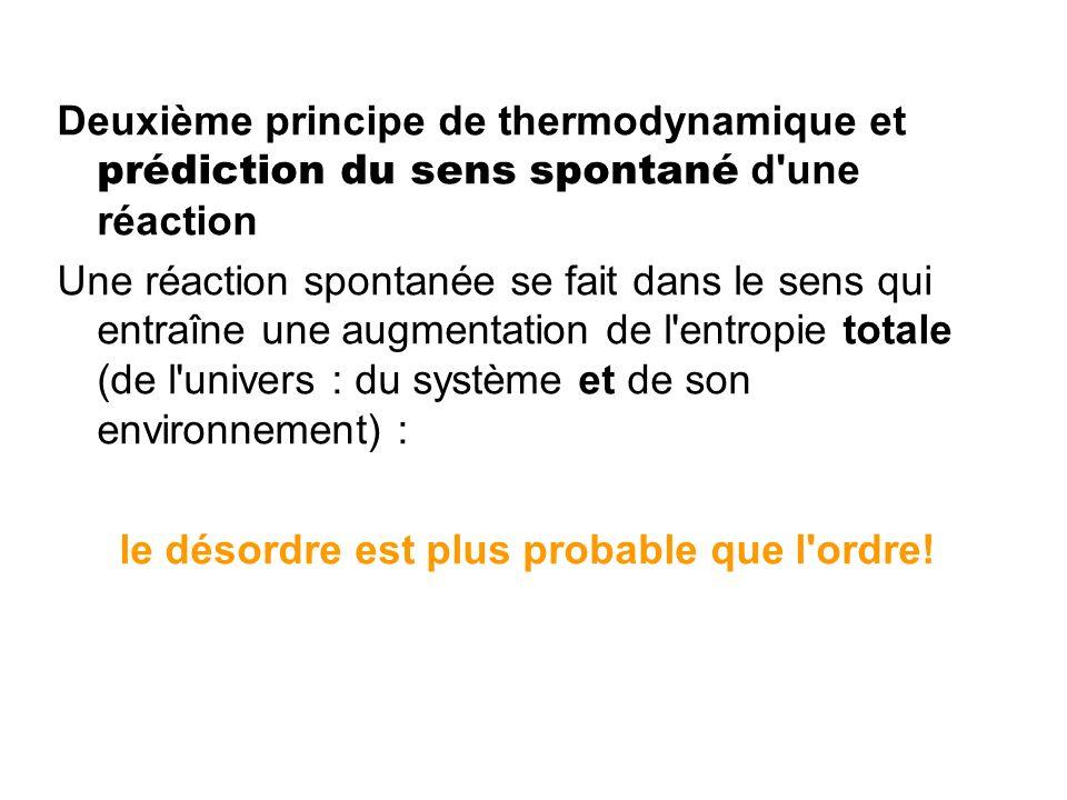 Deuxième principe de thermodynamique et prédiction du sens spontané d'une réaction Une réaction spontanée se fait dans le sens qui entraîne une augmen