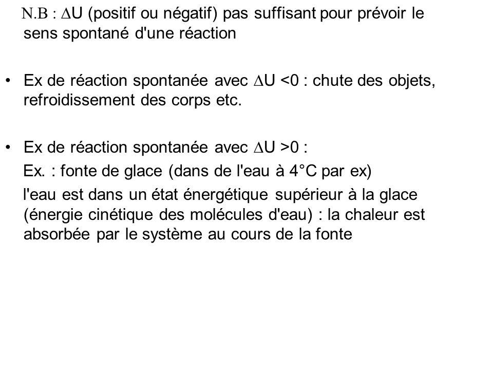 U (positif ou négatif) pas suffisant pour prévoir le sens spontané d'une réaction Ex de réaction spontanée avec U <0 : chute des objets, refroidisseme
