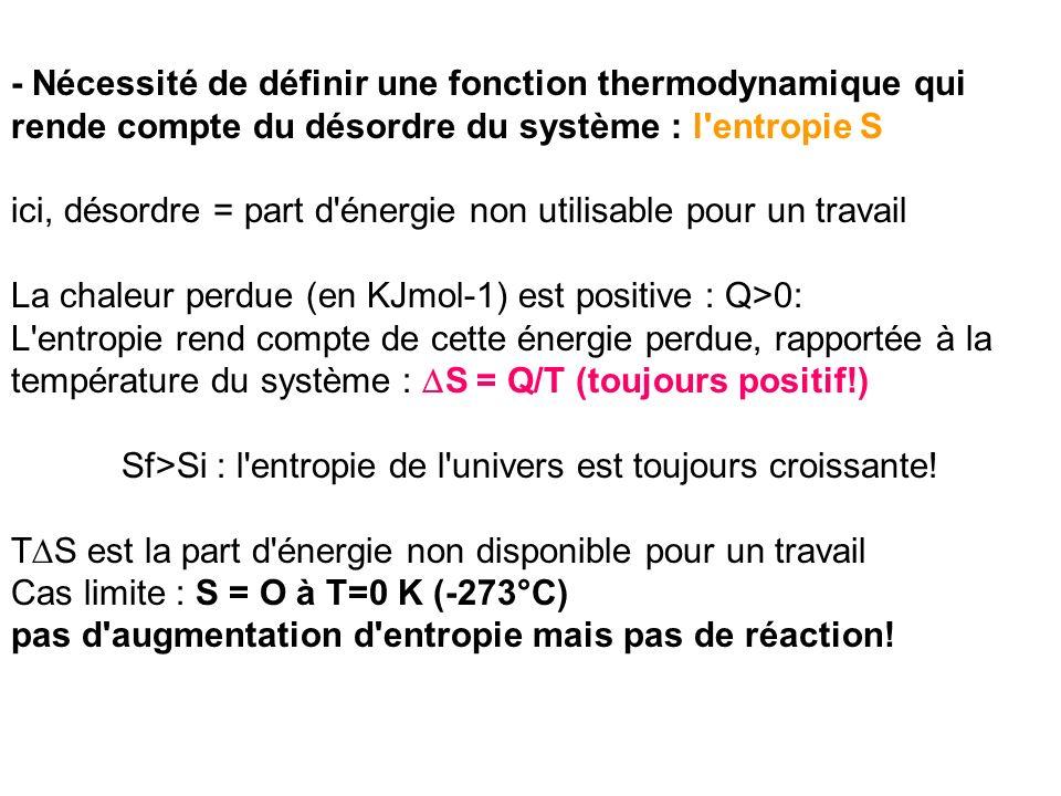 - Nécessité de définir une fonction thermodynamique qui rende compte du désordre du système : l'entropie S ici, désordre = part d'énergie non utilisab