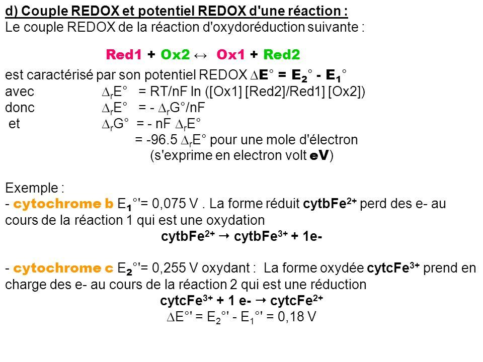 d) Couple REDOX et potentiel REDOX d'une réaction : Le couple REDOX de la réaction d'oxydoréduction suivante : est caractérisé par son potentiel REDOX
