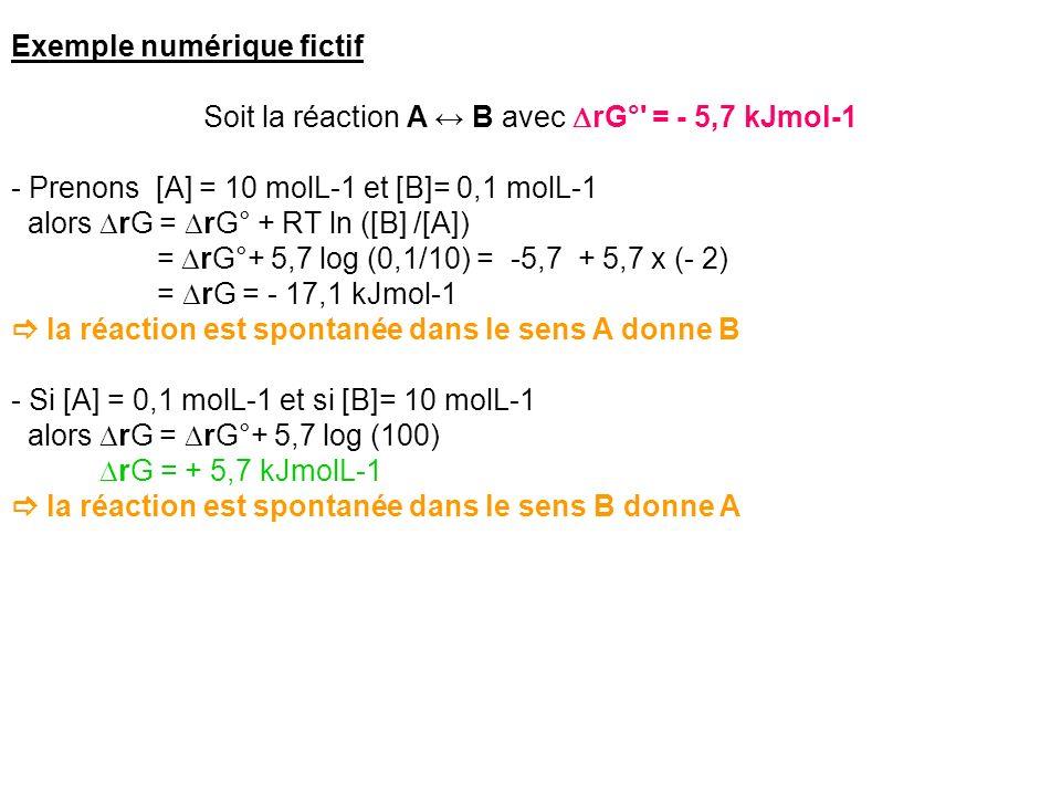 Exemple numérique fictif Soit la réaction A B avec rG°' = - 5,7 kJmol-1 - Prenons [A] = 10 molL-1 et [B]= 0,1 molL-1 alors rG = rG° + RT ln ([B] /[A])