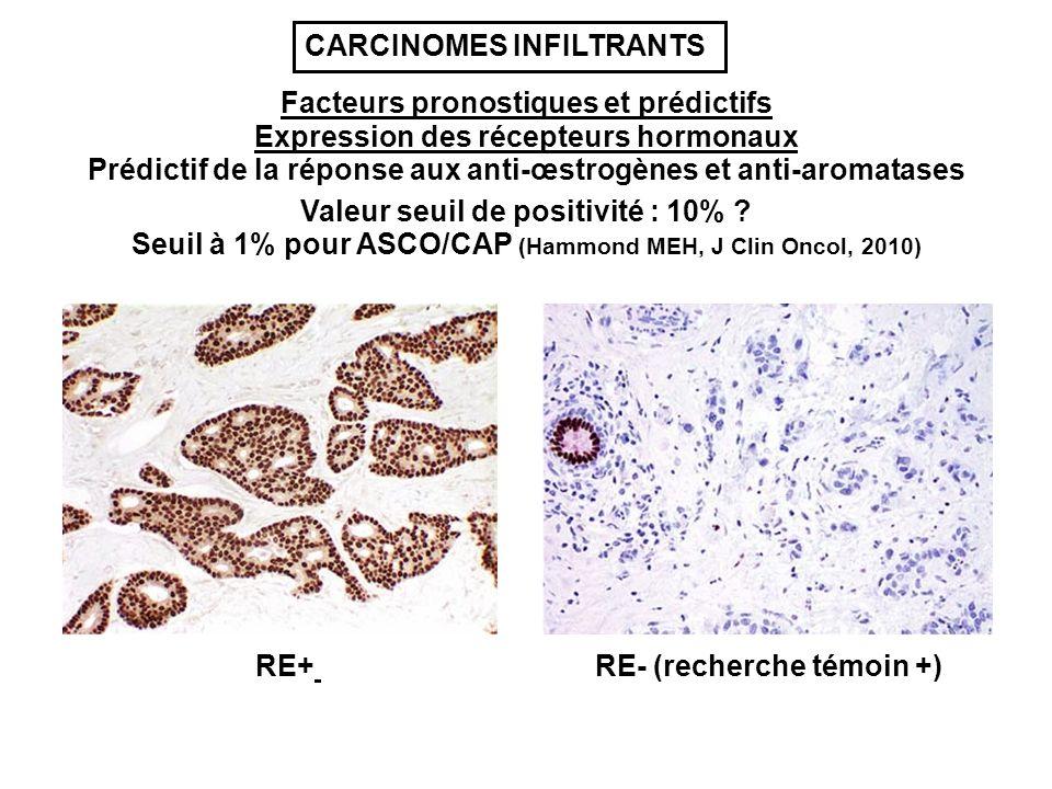 Expression des récepteurs hormonaux Prédictif de la réponse aux anti-œstrogènes et anti-aromatases Valeur seuil de positivité : 10% ? RE+RE- (recherch