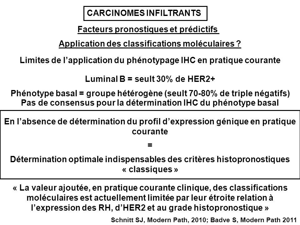 Facteurs pronostiques et prédictifs Application des classifications moléculaires ? Limites de lapplication du phénotypage IHC en pratique courante Lum