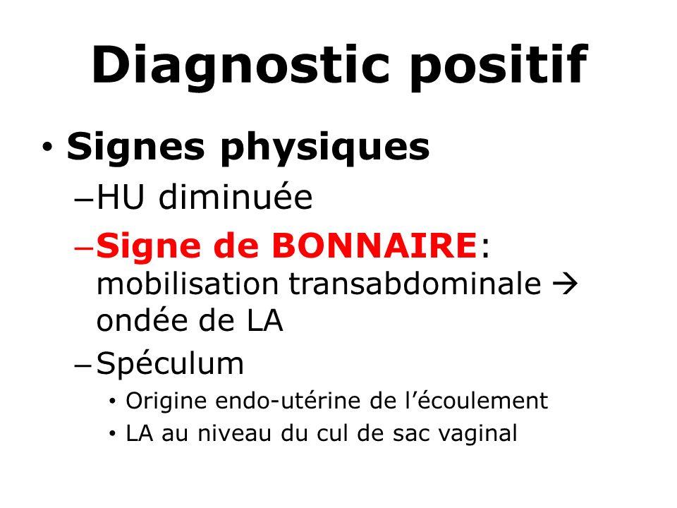 Diagnostic positif Signes physiques – HU diminuée – Signe de BONNAIRE: mobilisation transabdominale ondée de LA – Spéculum Origine endo-utérine de léc