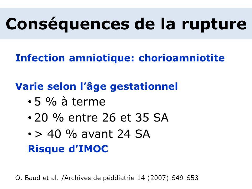 Infection amniotique: chorioamniotite Varie selon lâge gestationnel 5 % à terme 20 % entre 26 et 35 SA > 40 % avant 24 SA Risque dIMOC O. Baud et al.